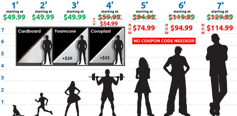 Cardboard Cutouts Spring Price Chart